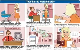 Пособия и льготы беременным. Права беременных на работе. наличие в анамнезе диагноза «бесплодие»